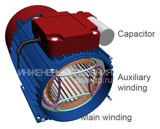 Windings of single-phase motor