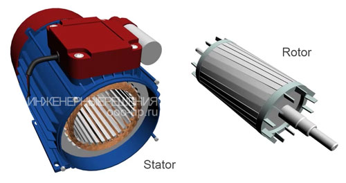 Construction of a single-phase motor