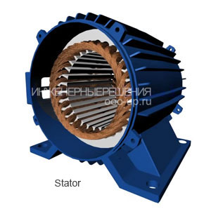 The stator with distributed winding
