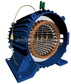 Magnetic field of an induction motor