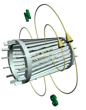 Magnetic field penetrating the rotor