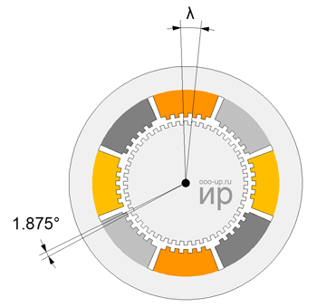 Radial section of a hybrid stepper motor