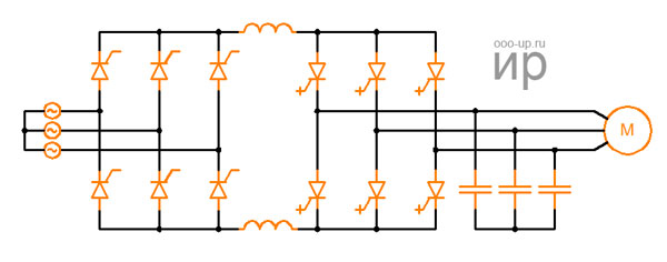 Diagram of the current-source inverter with rectifier