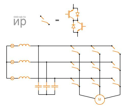 Diagram of the direct matrix converter