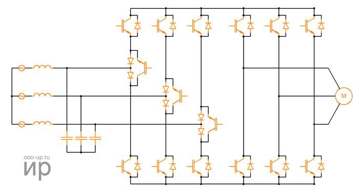 Diagram of the sparse matrix converter