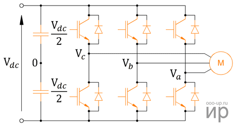 Diagram of the two-level voltage inverter