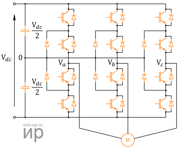 Topology of the three-level neutral point clamped converter