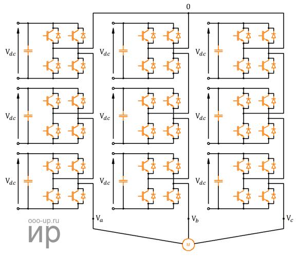 Topology of the cascaded H-bridge converter